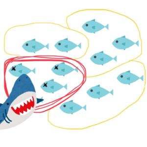 魚 分散投資 リスク